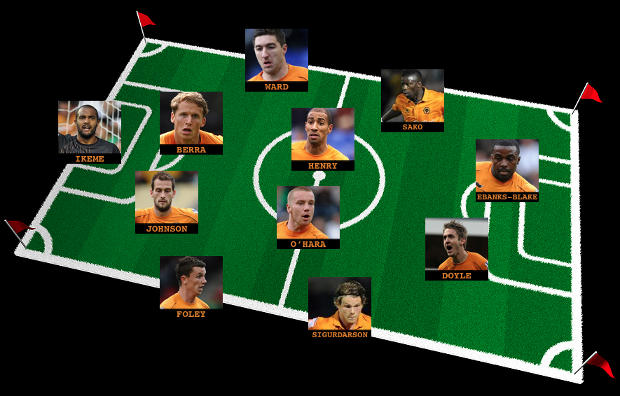 Wolves team for Blackburn