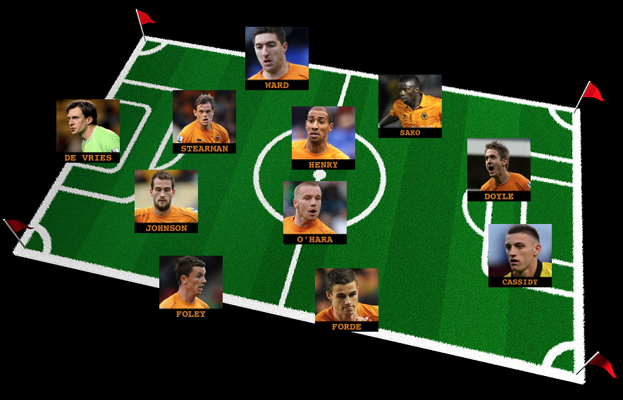 Wolves team for Luton