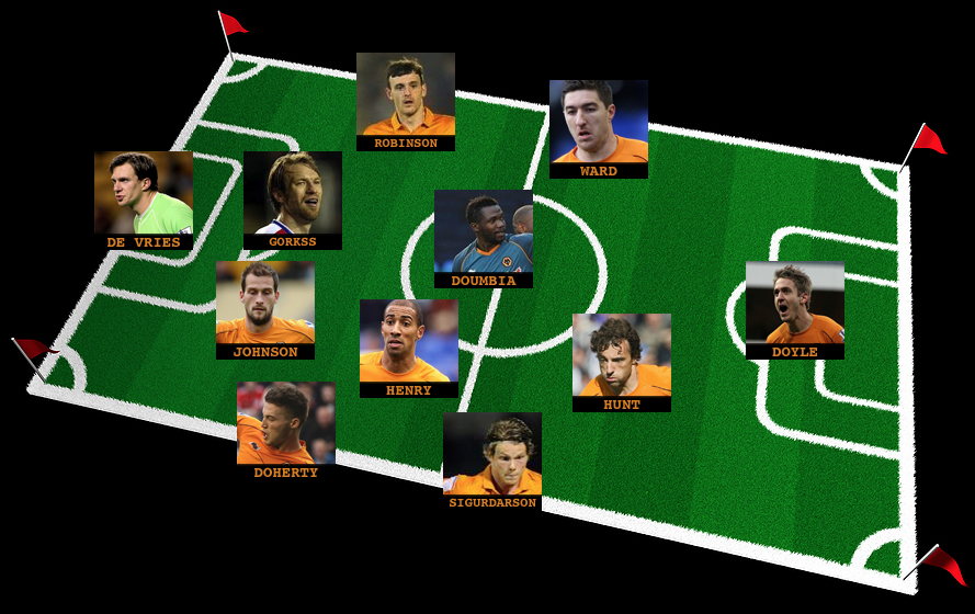 Wolves team for Charlton