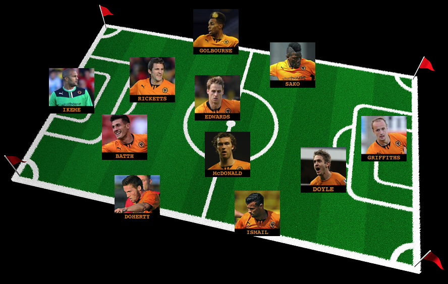 Wolves team vs Sheffield Utd