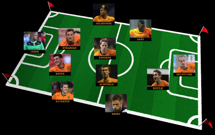 Wolves team for MK Dons