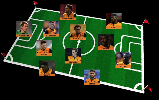 Wolves team Bournemouth