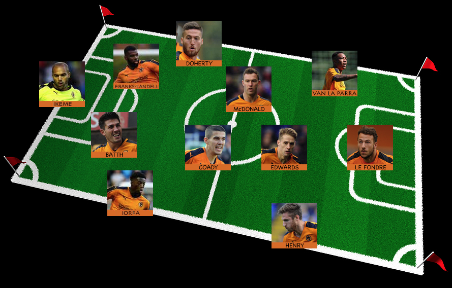 Wolves team for QPR